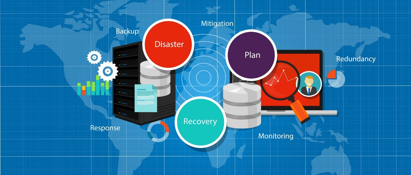 business continuity  backups   company     stay operational  protect