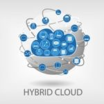 Why Your Small Business Should Consider Moving to the Hybrid Cloud