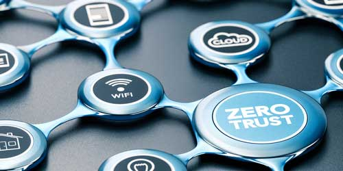 Depiction of the zero trust security model